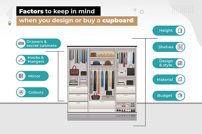 Factors to keep in mind while designing your bedroom cupboard